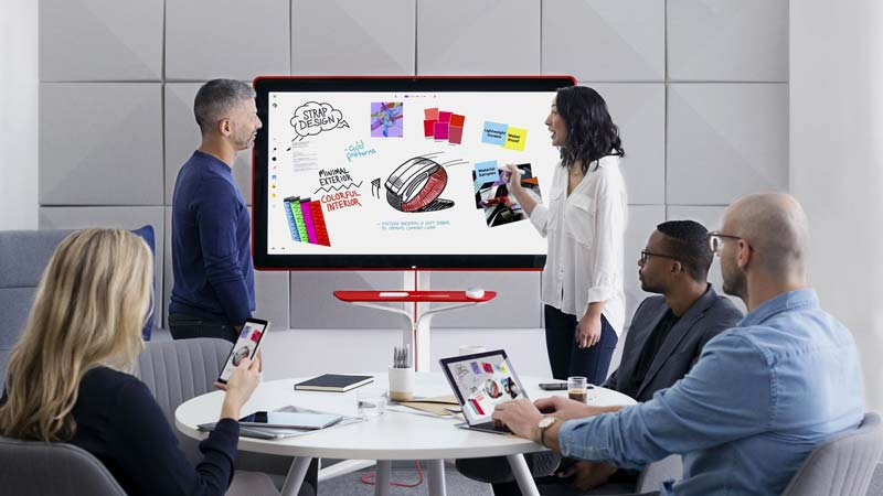 Jamboard — the whiteboard, reimagined for collaboration in the cloud