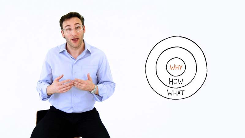 Start With Why à 10 ans